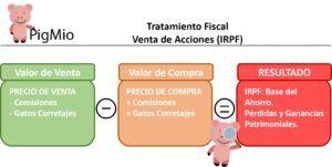 impuestos acciones