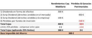 IRPF dividendos acciones scrip dividend