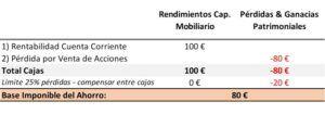 irpf cuenta corriente