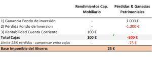 irpf fondos de inversion