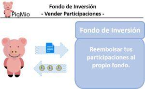 reembolsar participación fondos de inversión