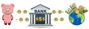 Depósitos en un banco