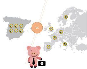fondo de inversión españa o europa