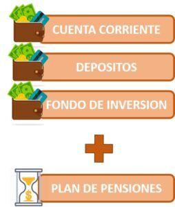 Plan de pensiones combinación
