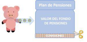 Plan de pensiones comisiones valor del fondo